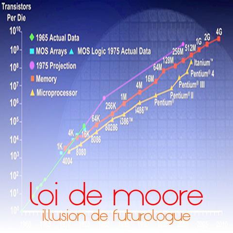 loi de Moore: les illusions fonctionnelles du futurologue